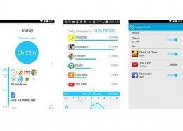 Viciado no Facebook? App informa tempo gasto na rede e propõe dieta digital.