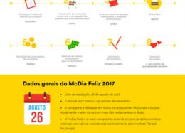 """""""Aproximando Famílias"""" é o novo reposicionamento do Instituto Ronald McDonald"""