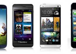 Android ocupa 90% dos 14 milhões de smartphones vendidos no Brasil em 2015.