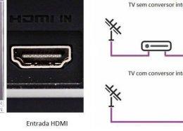 Sinal analógico de TV será desligado no fim de março em SP; saiba migrar.